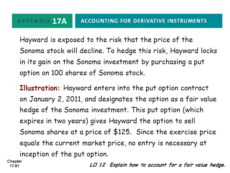 Hayward is exposed to the risk that the price of the Sonoma stock will decline. To hedge this risk, Hayward locks in its gain on the Sonoma investment by purchasing a put option on 100 shares of Sonoma stock.