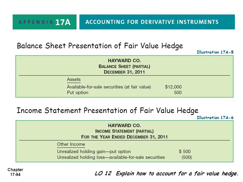 Balance Sheet Presentation of Fair Value Hedge