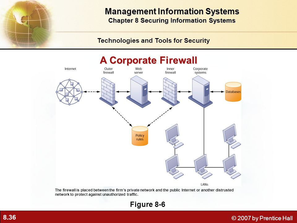 A Corporate Firewall Management Information Systems Figure 8-6
