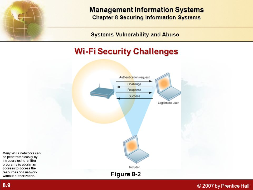 Wi-Fi Security Challenges