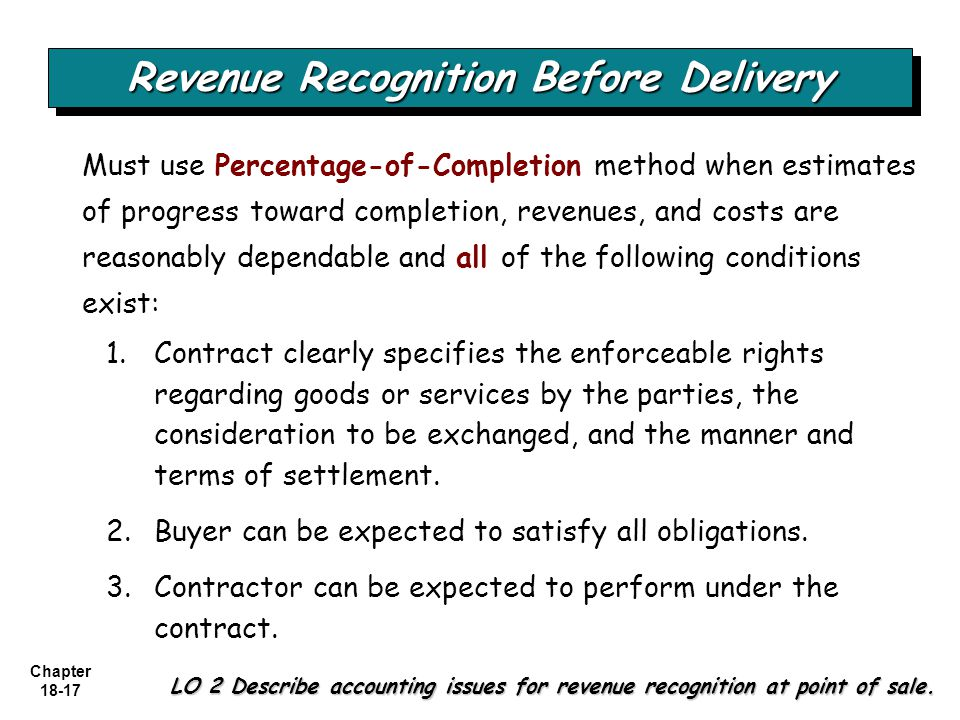 Revenue Recognition Before Delivery