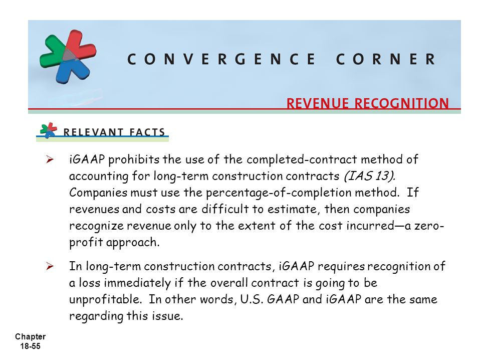 iGAAP prohibits the use of the completed-contract method of accounting for long-term construction contracts (IAS 13). Companies must use the percentage-of-completion method. If revenues and costs are difficult to estimate, then companies recognize revenue only to the extent of the cost incurred—a zero-profit approach.
