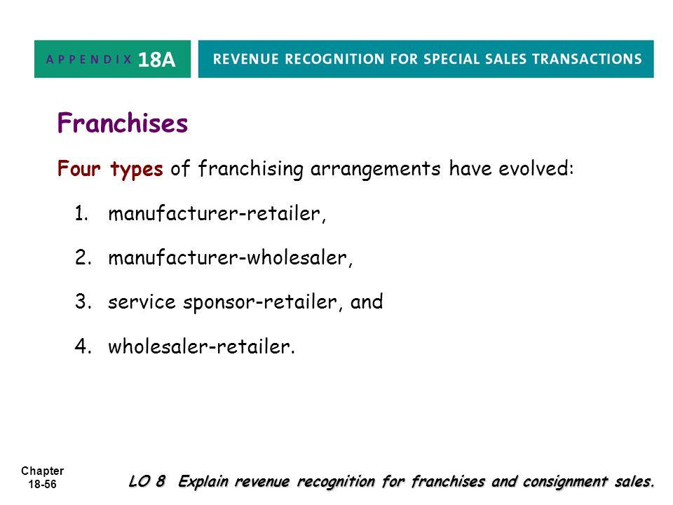 Franchises Four types of franchising arrangements have evolved: