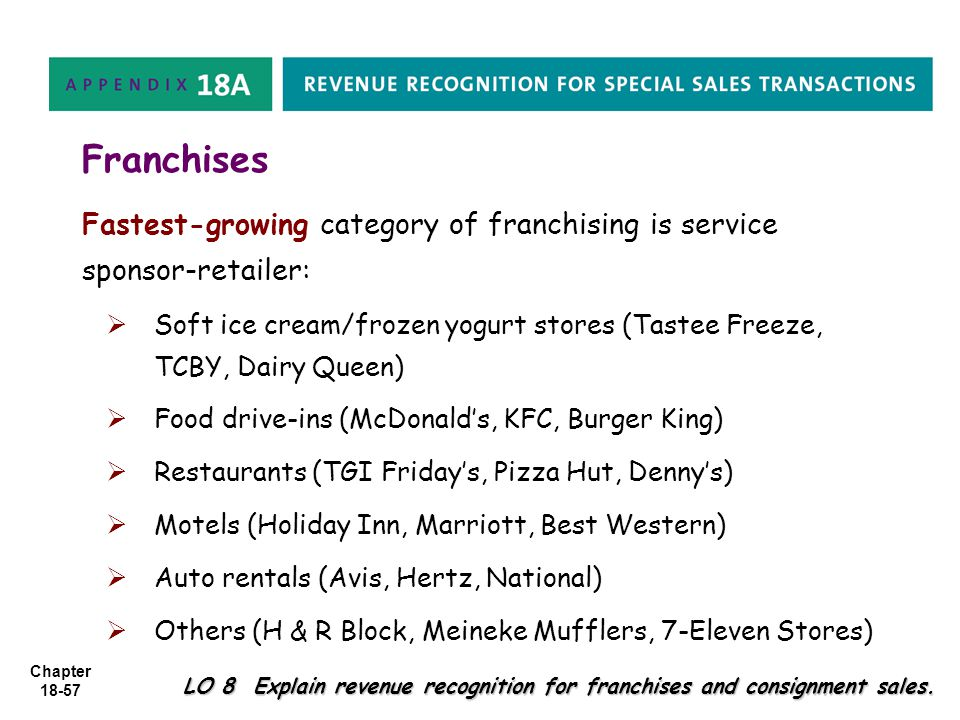 Franchises Fastest-growing category of franchising is service sponsor-retailer:
