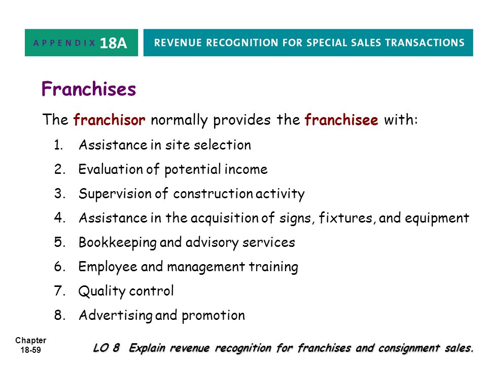 Franchises The franchisor normally provides the franchisee with: