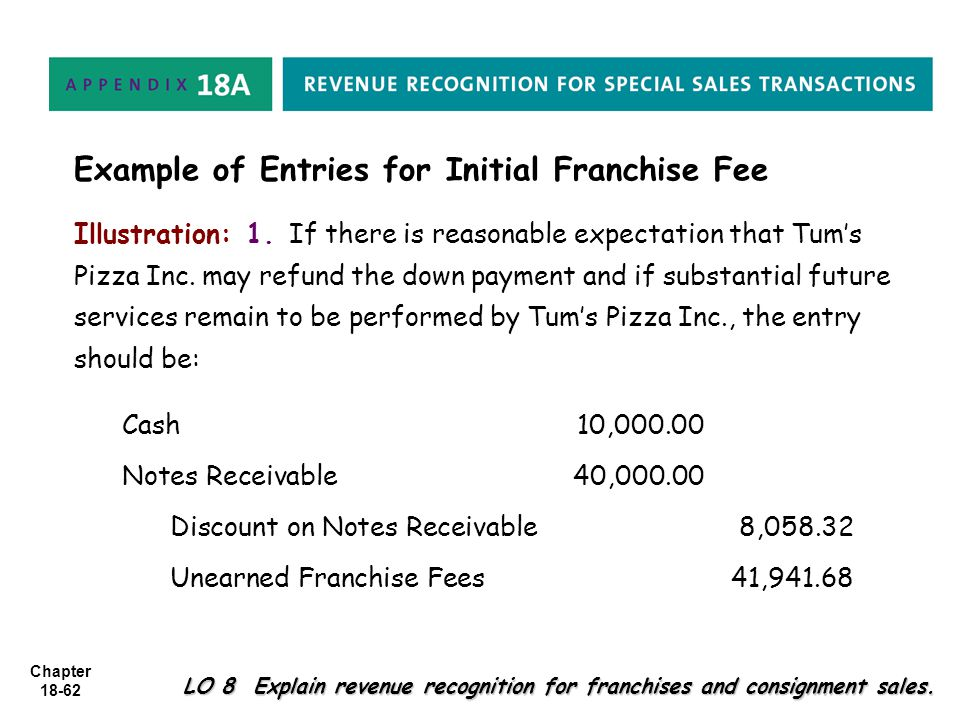 Example of Entries for Initial Franchise Fee