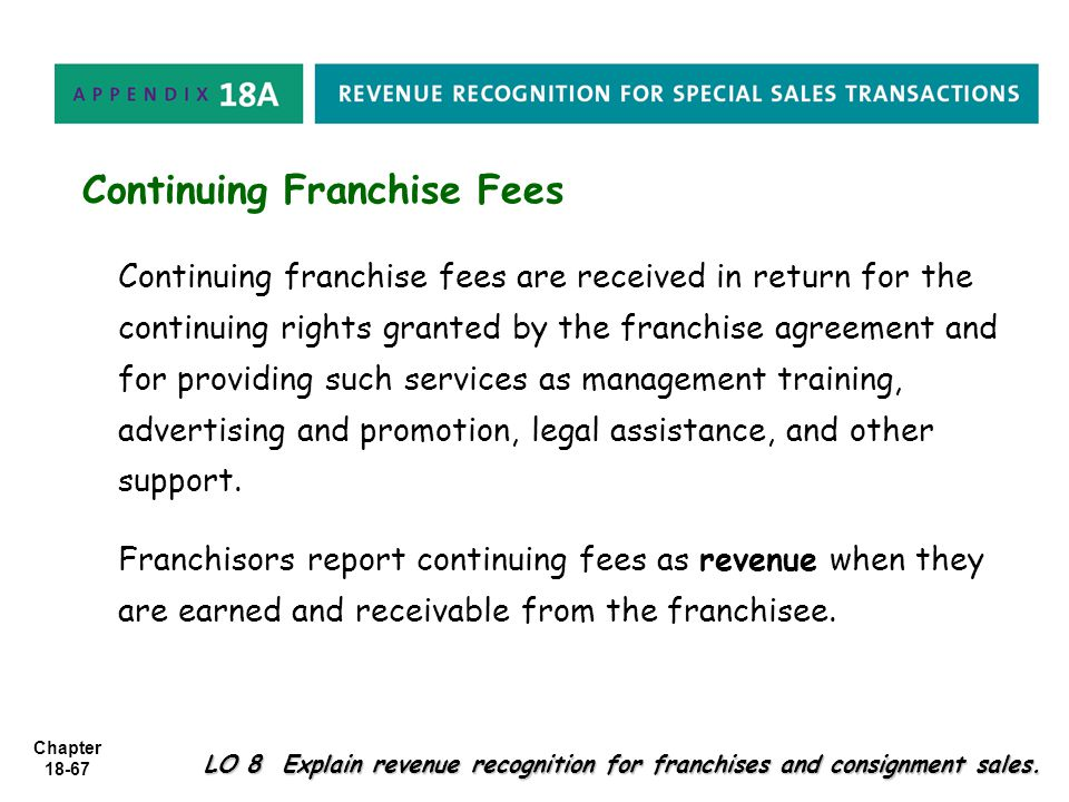 Continuing Franchise Fees