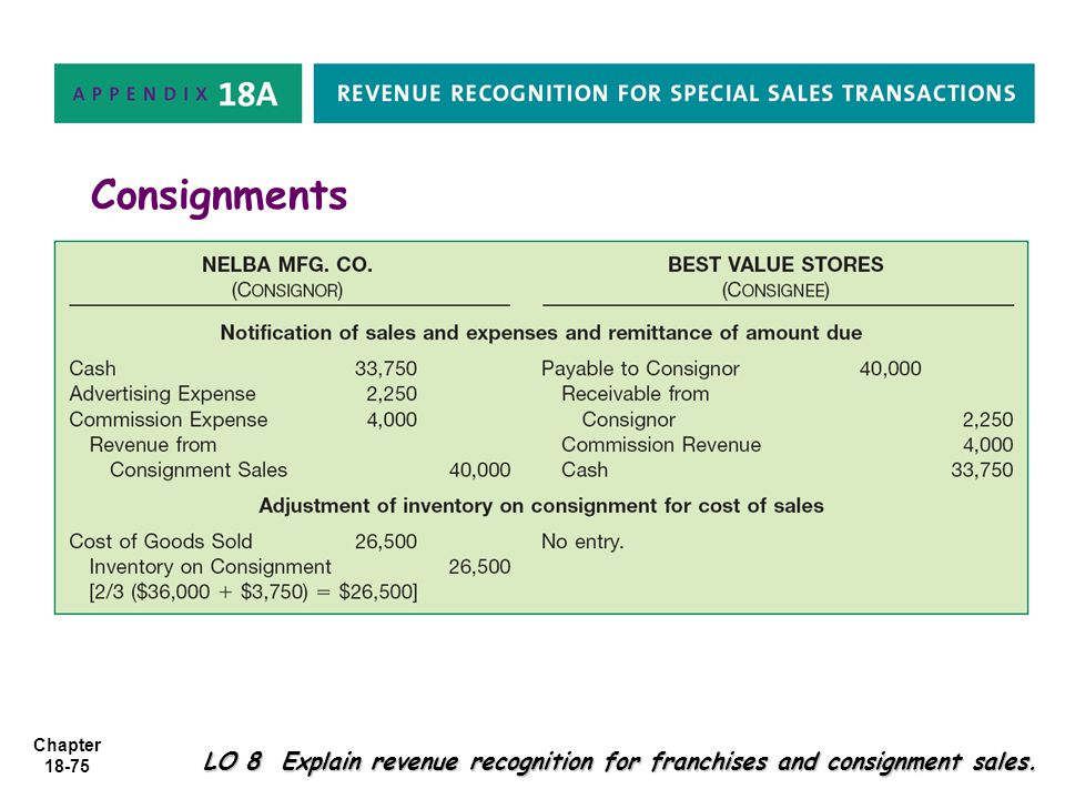Consignments LO 8 Explain revenue recognition for franchises and consignment sales.