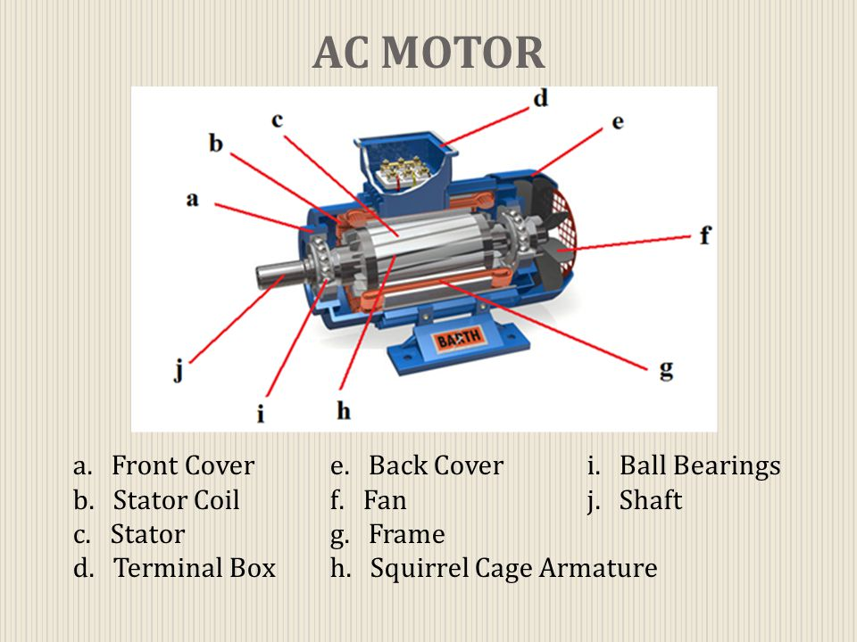 AC MOTOR a. Front Cover e. Back Cover i. Ball Bearings