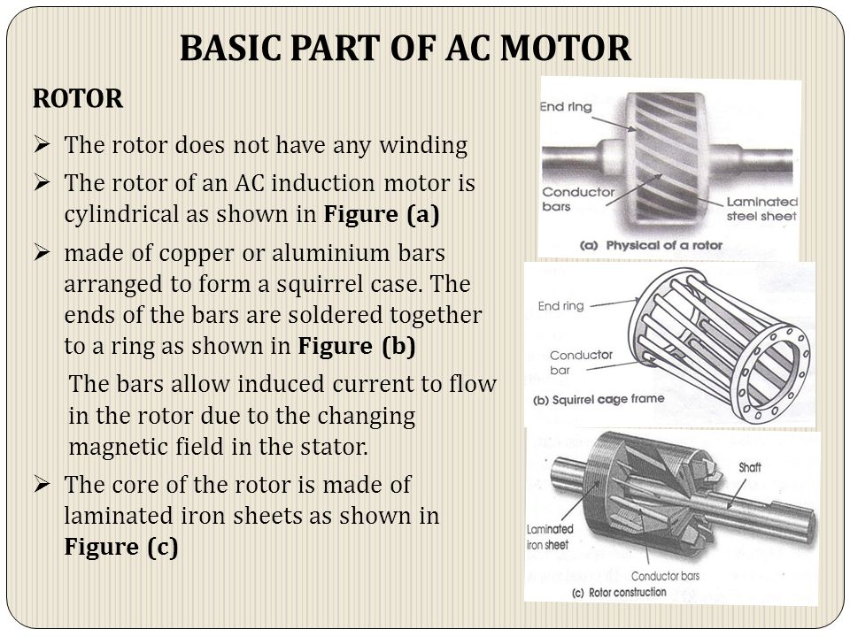 BASIC PART OF AC MOTOR ROTOR The rotor does not have any winding