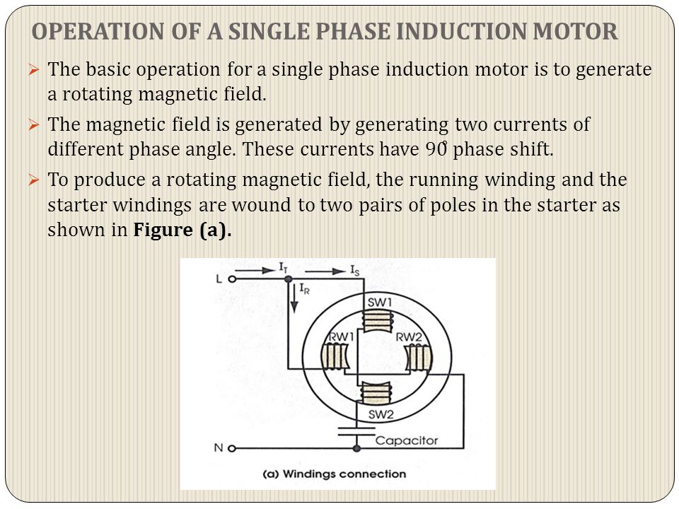 OPERATION OF A SINGLE PHASE INDUCTION MOTOR