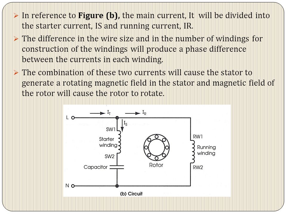 In reference to Figure (b), the main current, It will be divided into the starter current, IS and running current, IR.