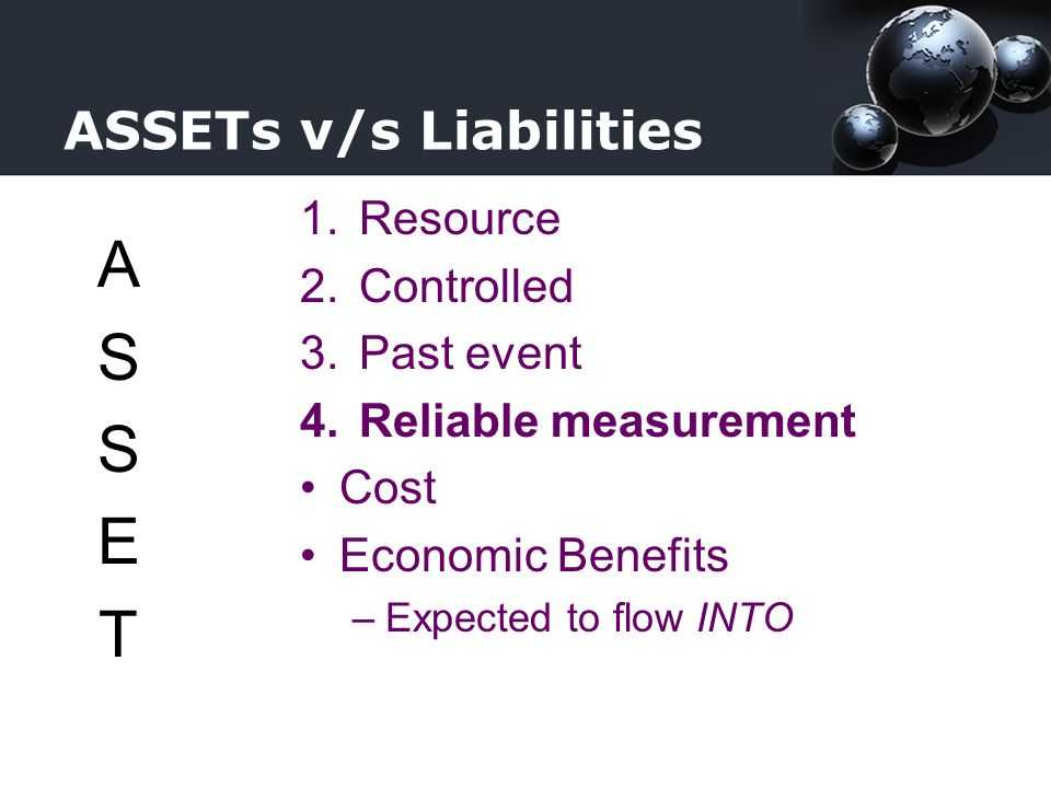 ASSETs v/s Liabilities