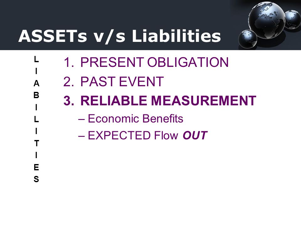 ASSETs v/s Liabilities