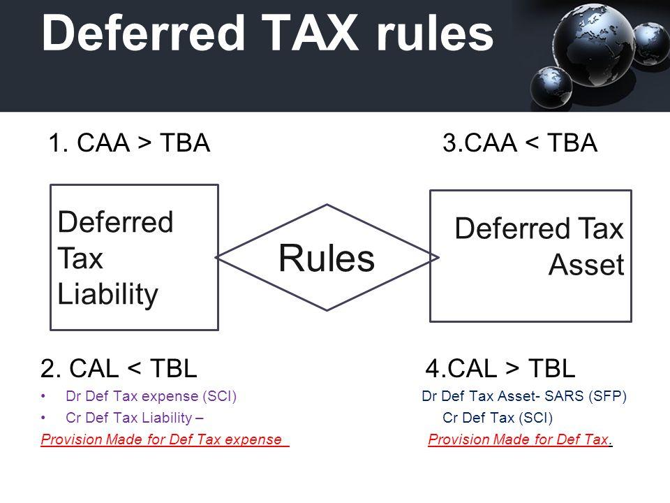 Deferred TAX rules Rules Deferred Tax Deferred Tax Asset Liability