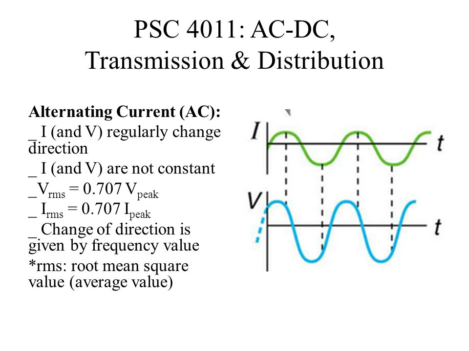 PSC 4011: AC-DC, Transmission & Distribution