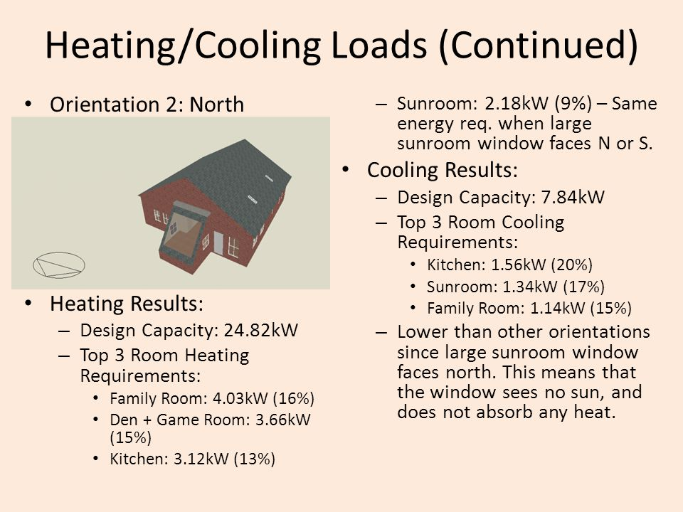 Heating/Cooling Loads (Continued)