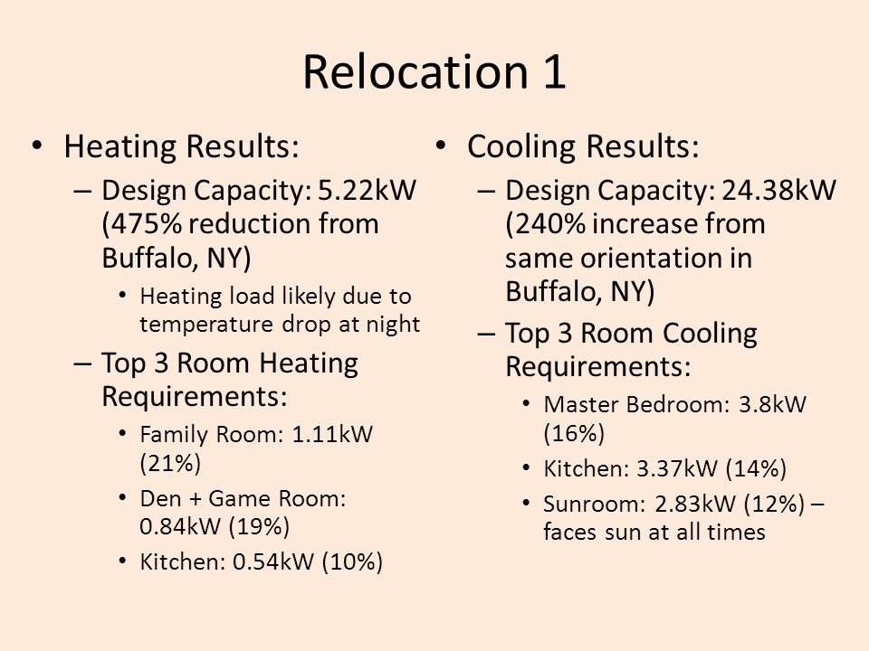Relocation 1 Heating Results: Cooling Results: