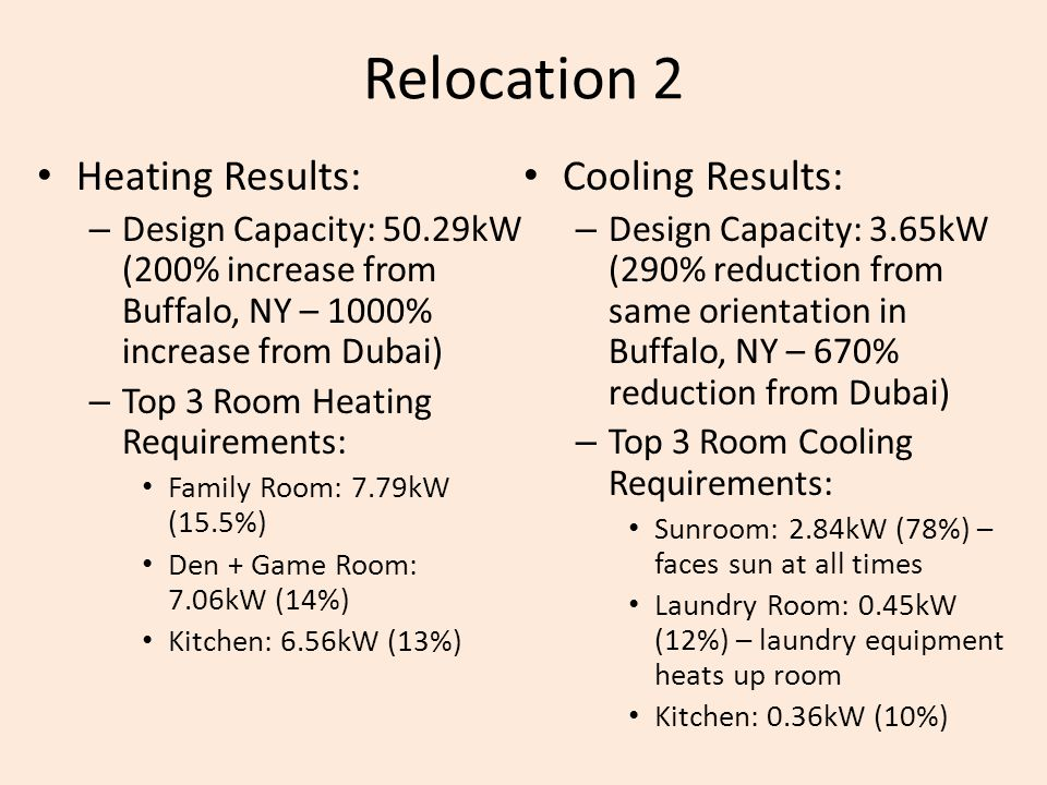 Relocation 2 Heating Results: Cooling Results: