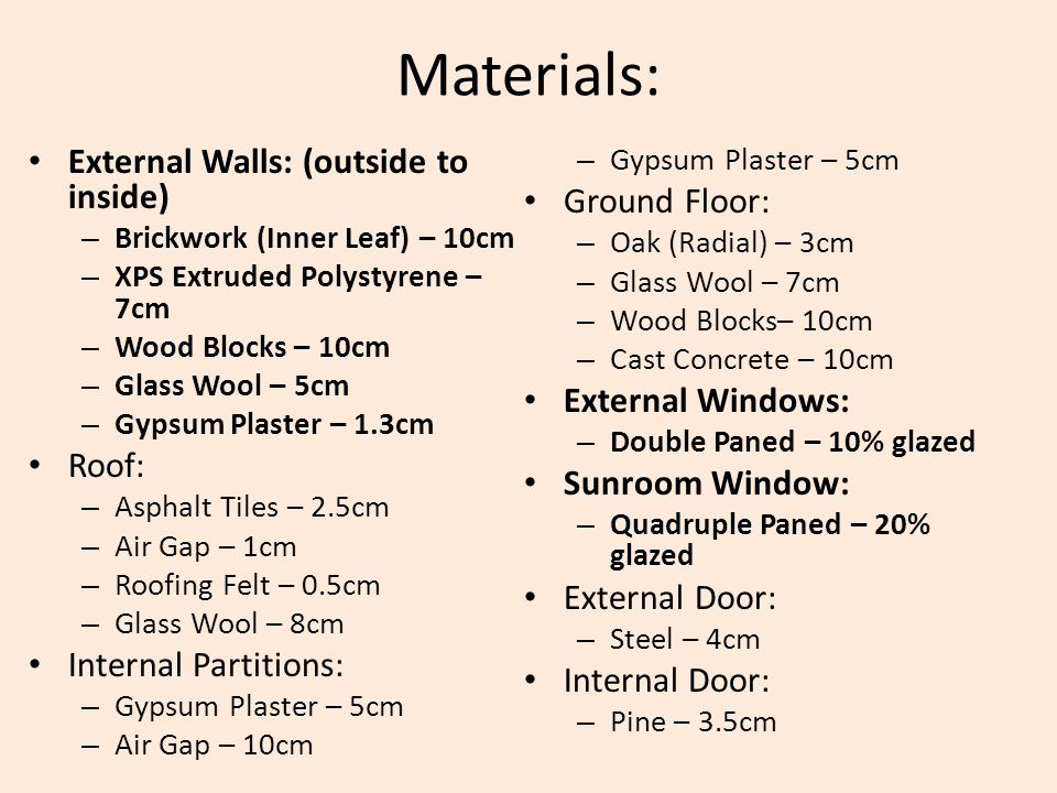 Materials: External Walls: (outside to inside) Ground Floor: