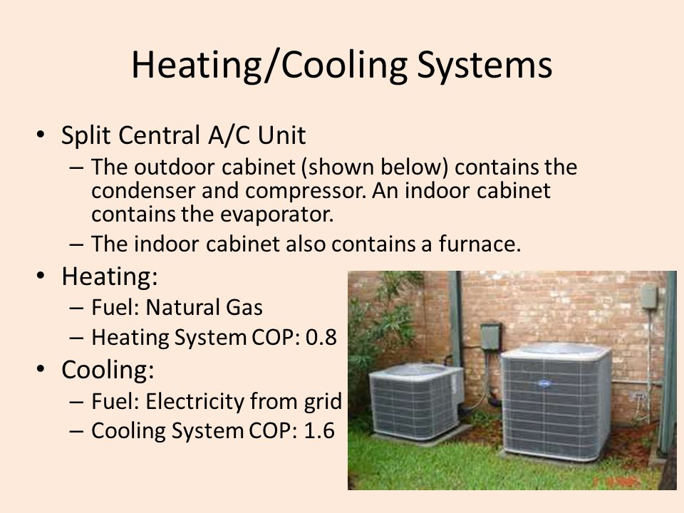 Heating/Cooling Systems