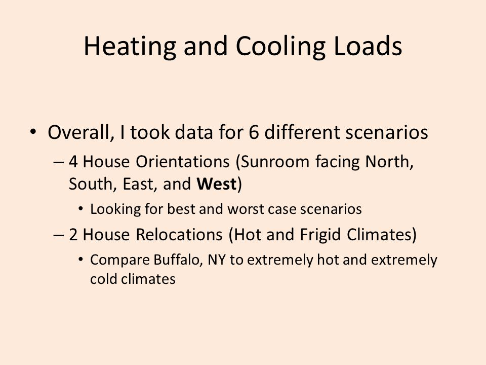 Heating and Cooling Loads