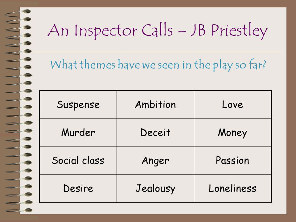 the dramatic importance of the inspector in an inspector calls by jb priestley Free essays on an inspector calls importance  an inspector calls by john boynton priestley  to what extent is the inspector a dramatic device used by jb.