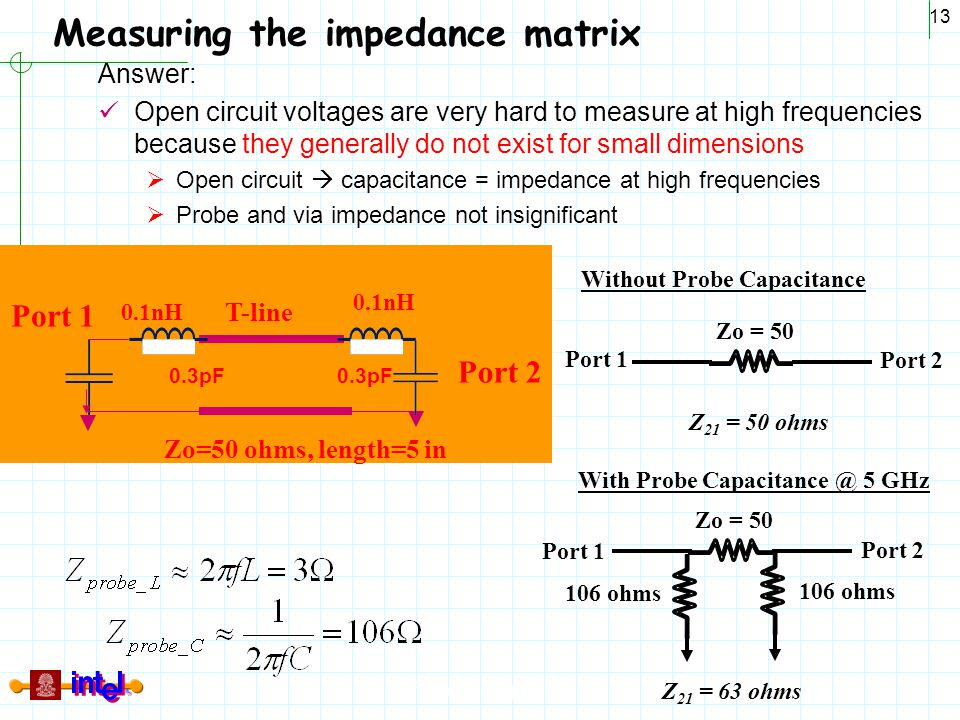 Measuring the impedance matrix