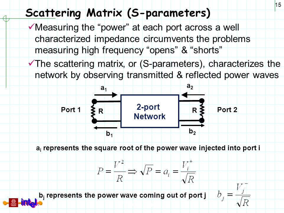 Scattering Matrix (S-parameters)