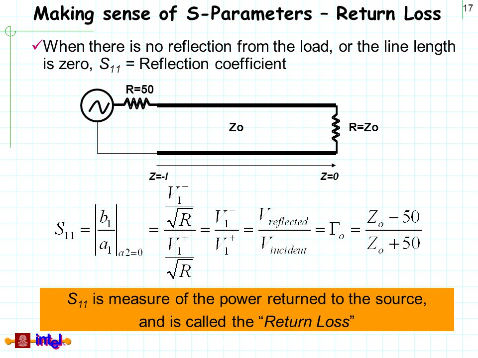 Making sense of S-Parameters – Return Loss