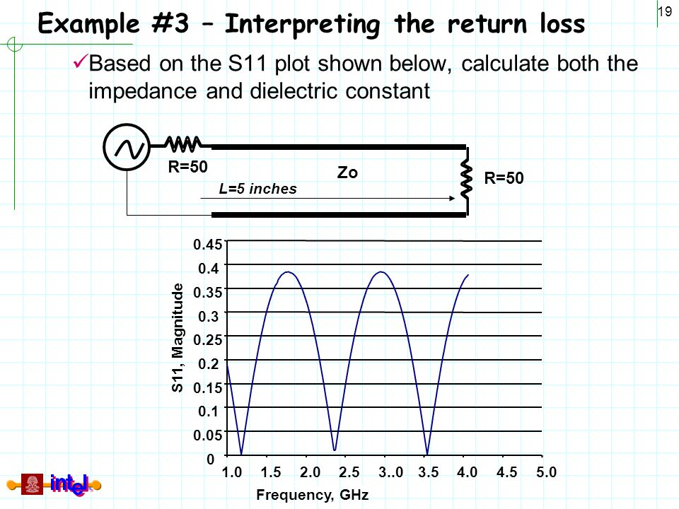 Example #3 – Interpreting the return loss