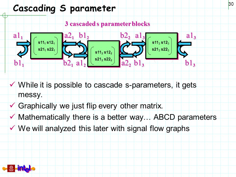 3 cascaded s parameter blocks