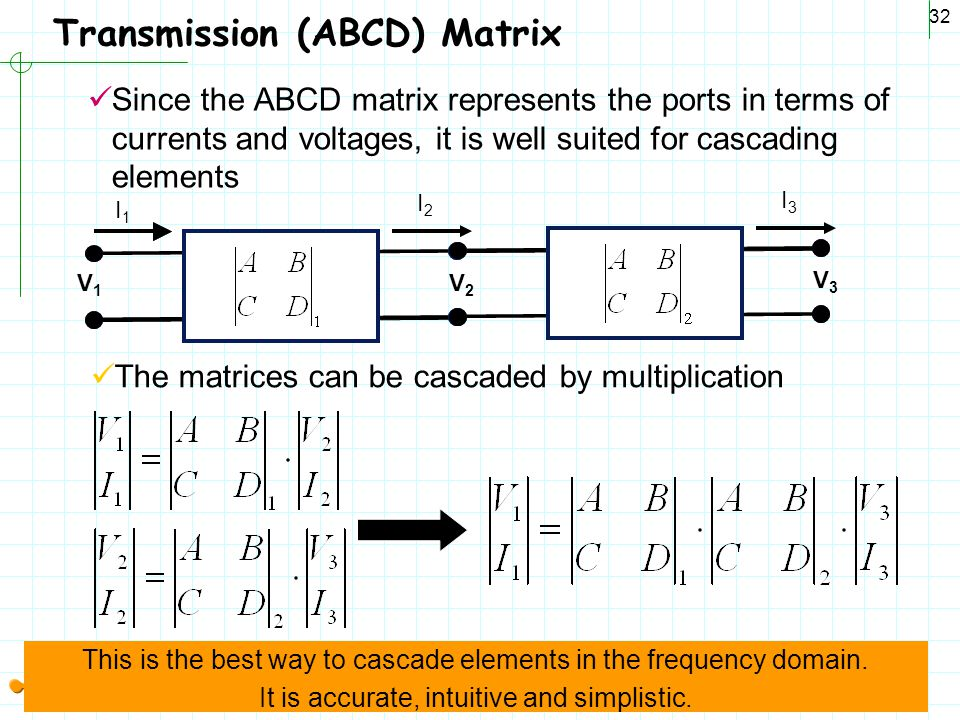 Transmission (ABCD) Matrix