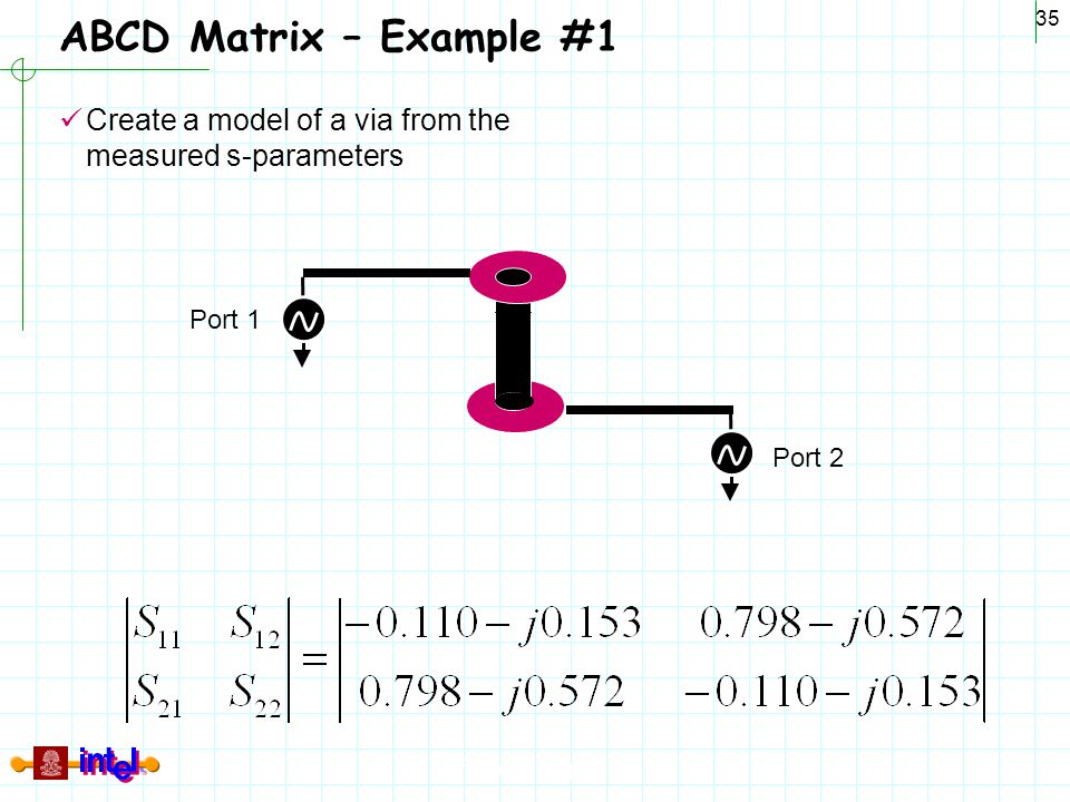ABCD Matrix – Example #1 Create a model of a via from the measured s-parameters Port 1 Port 2