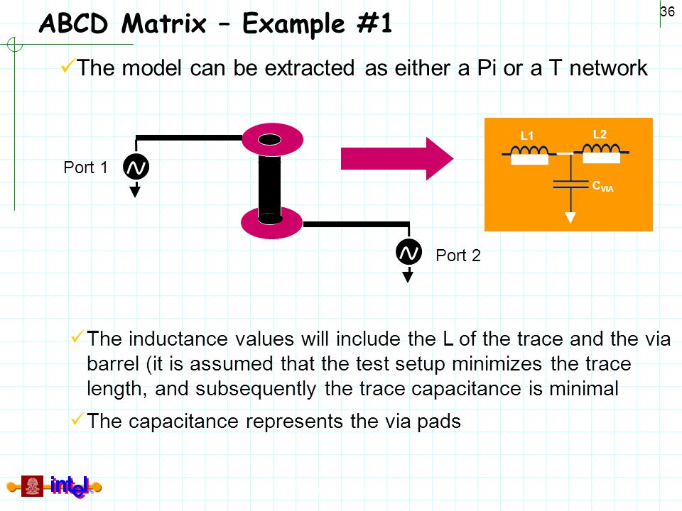 ABCD Matrix – Example #1 The model can be extracted as either a Pi or a T network. Port 1. Port 2.
