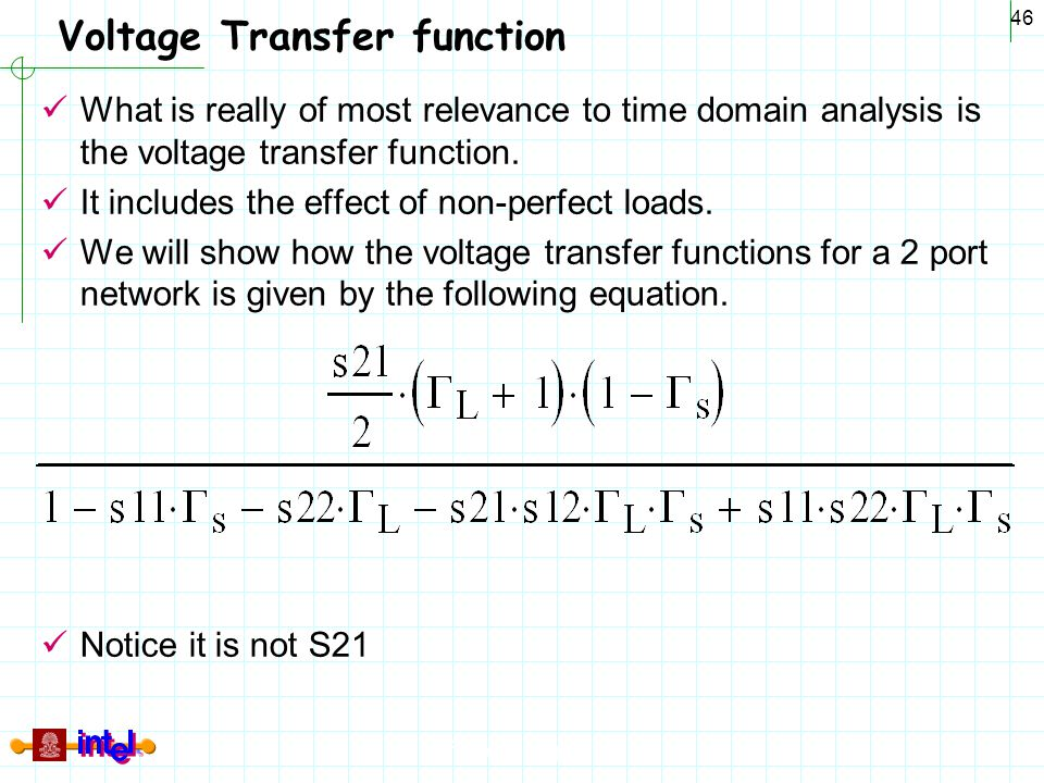 Voltage Transfer function