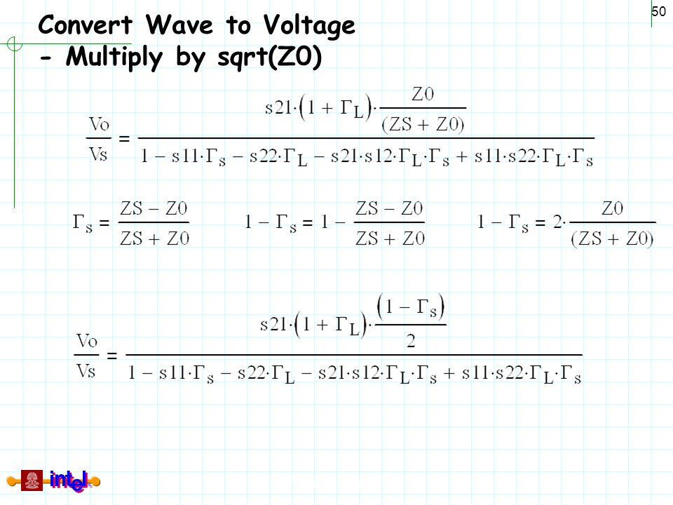 Convert Wave to Voltage - Multiply by sqrt(Z0)