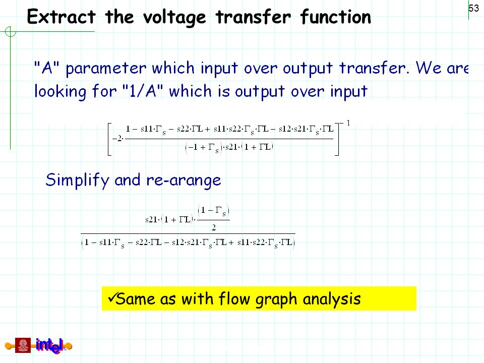 Extract the voltage transfer function