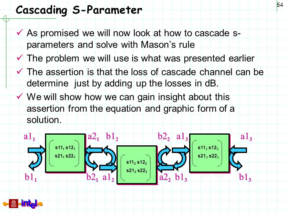 Cascading S-Parameter