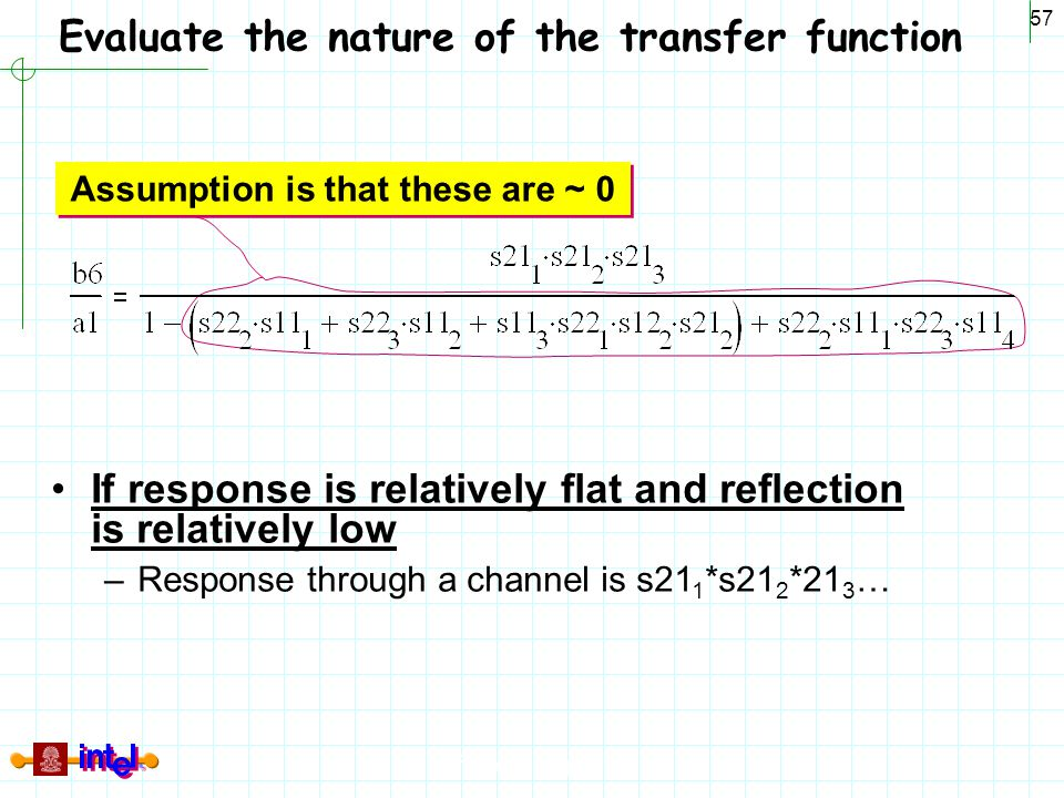 Evaluate the nature of the transfer function