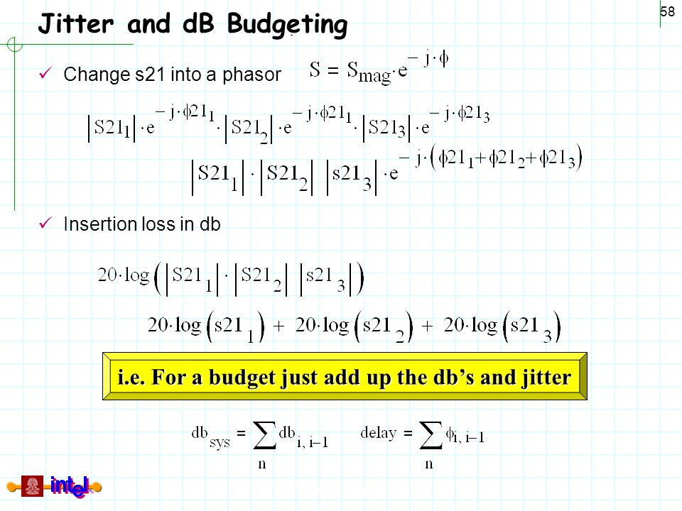 Jitter and dB Budgeting