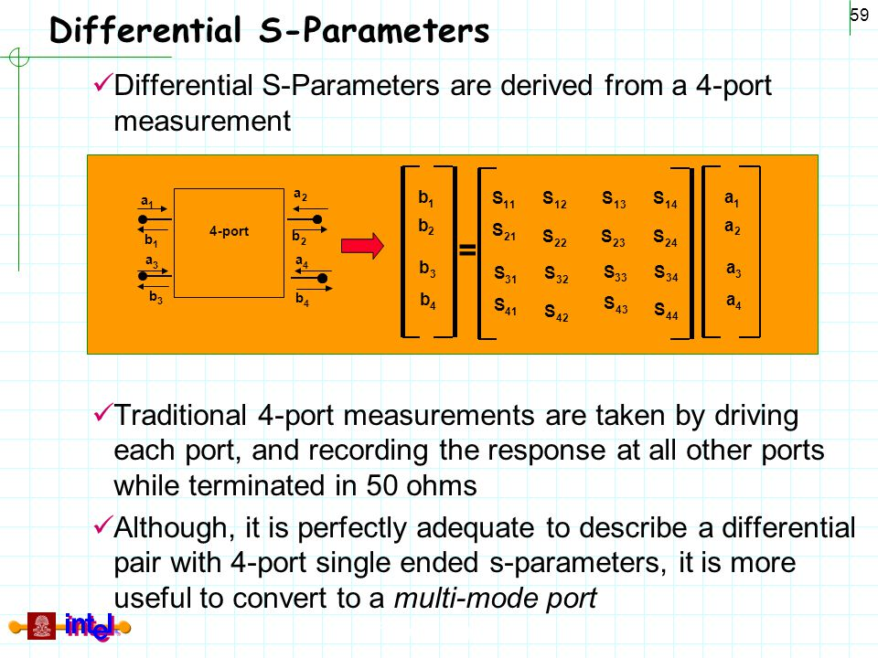 Differential S-Parameters