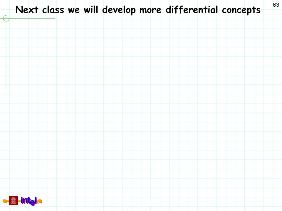 Next class we will develop more differential concepts