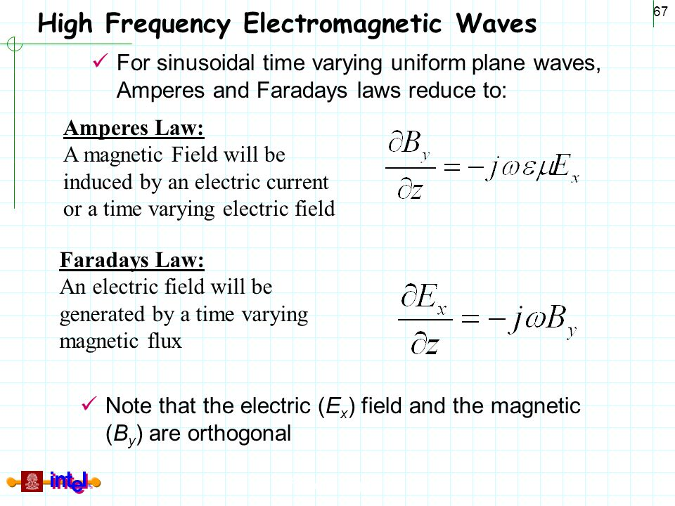 High Frequency Electromagnetic Waves