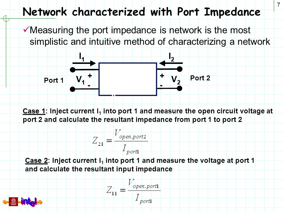 Network characterized with Port Impedance