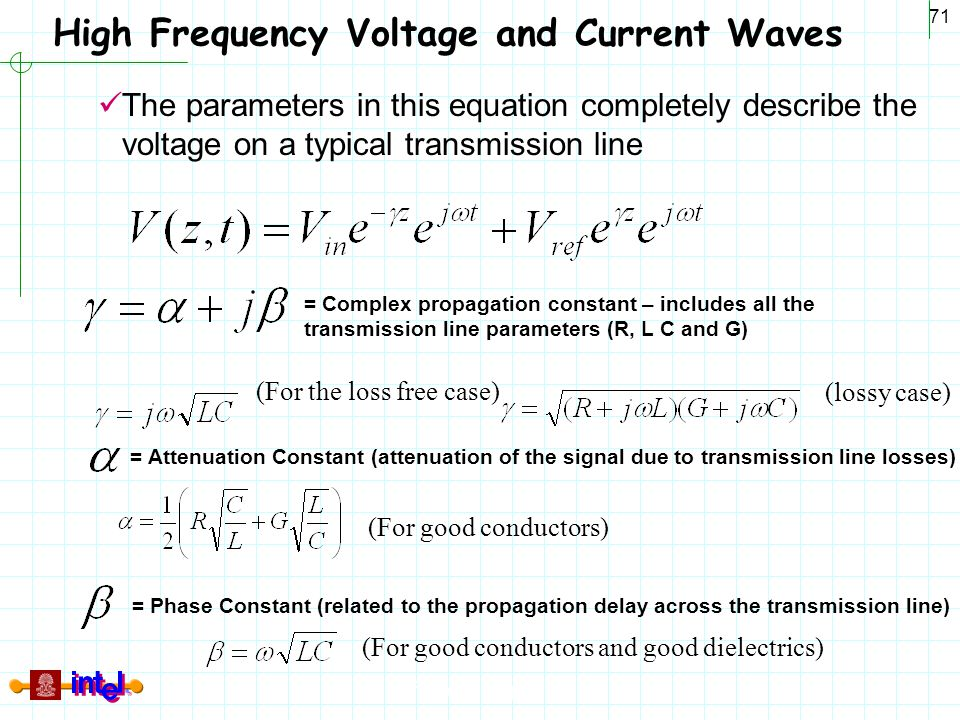 High Frequency Voltage and Current Waves