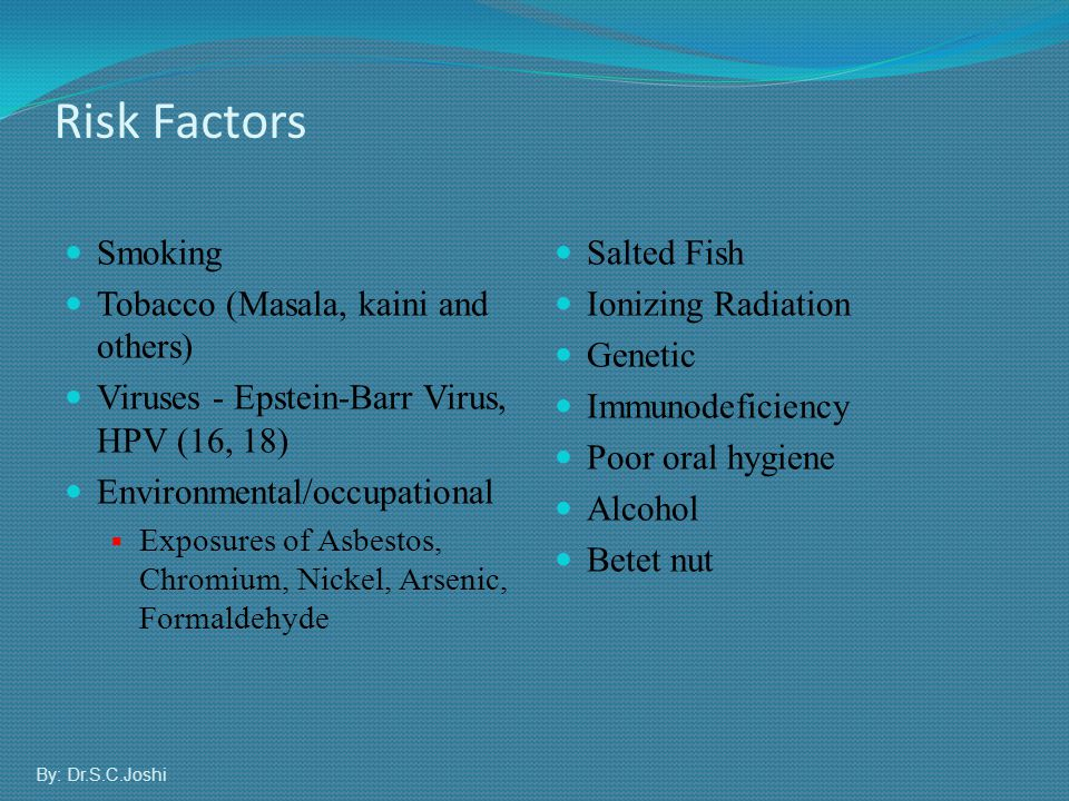 Risk Factors Smoking Tobacco (Masala, kaini and others)