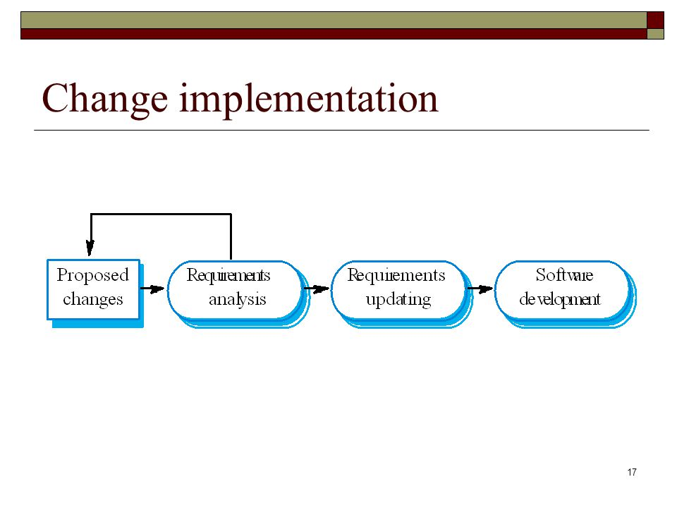 Change implementation