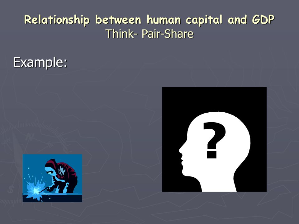 relationship between social capital and human