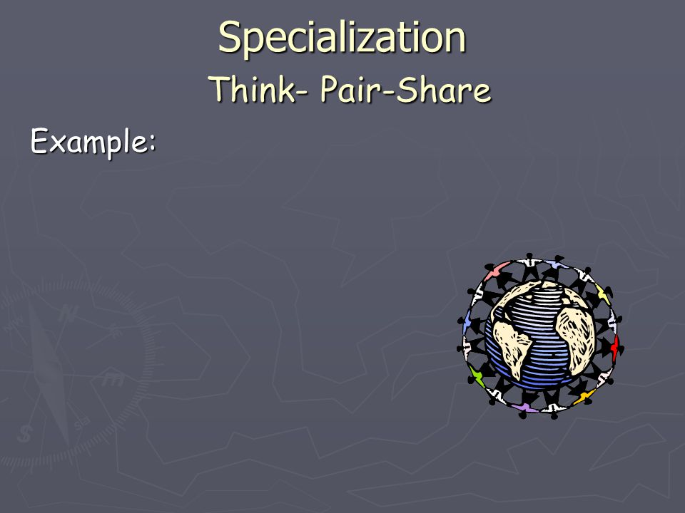 Specialization Think- Pair-Share